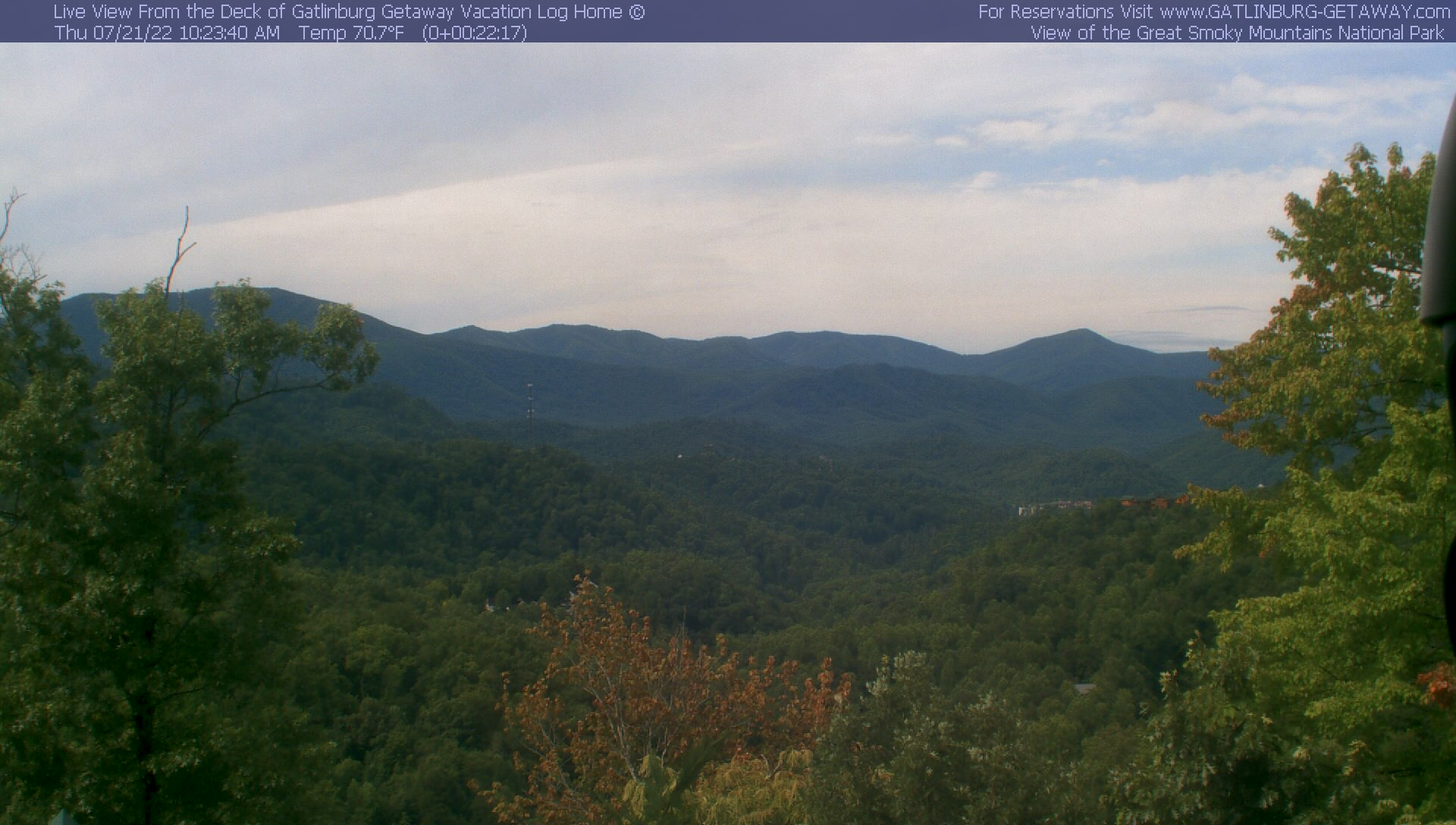 Gatlinburg Mountaintop